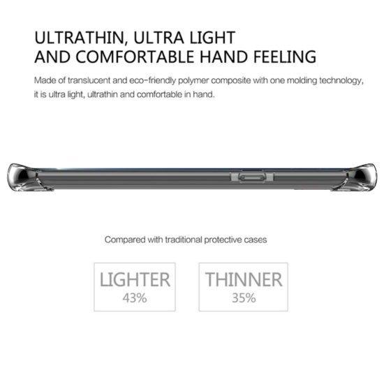 Ultra Slim Transparent phone case for samsung Galaxy S8