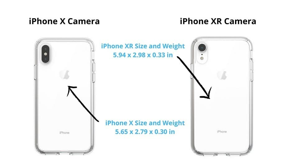do iphone x cases fit iphone xr